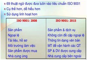 Thay đổi về thuật ngữ ISO 9001:2015